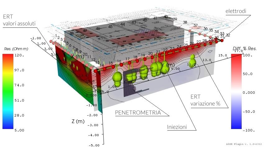 geosec_tomografia_ert